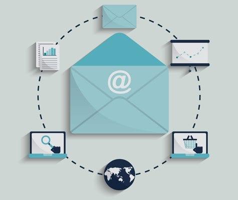 erfolgreiches eMail-Marketing